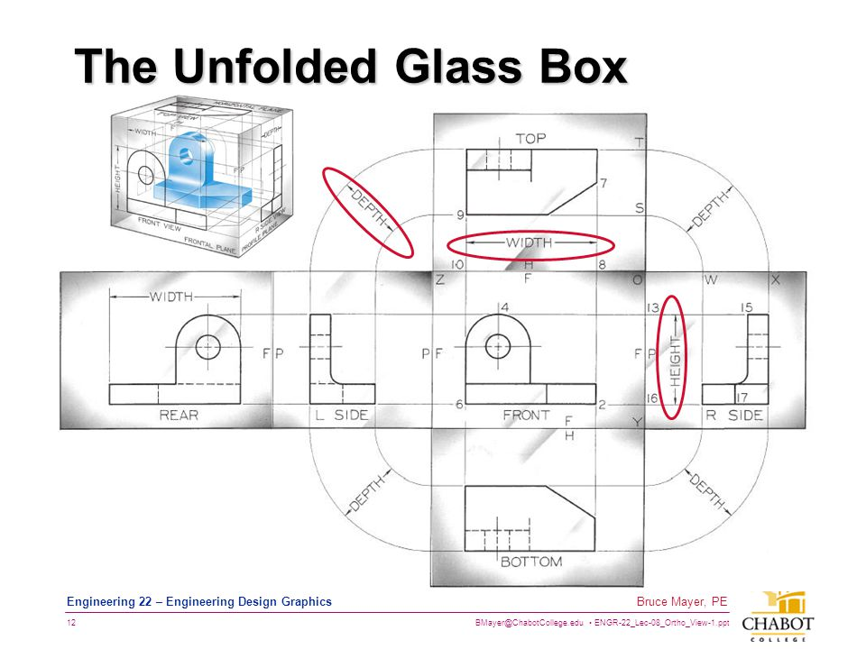BMayer@ChabotCollege.edu ENGR-22_Lec-08_Ortho_View-1.ppt 12 Bruce Mayer, PE Engineering 22 – Engineering Design Graphics The Unfolded Glass Box