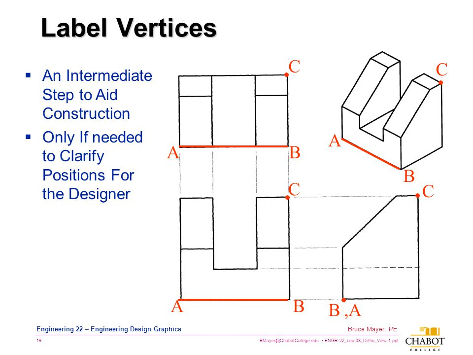 BMayer@ChabotCollege.edu ENGR-22_Lec-08_Ortho_View-1.ppt 19 Bruce Mayer, PE Engineering 22 – Engineering Design Graphics Label Vertices AB C A B C AB C,AB C  An Intermediate Step to Aid Construction  Only If needed to Clarify Positions For the Designer