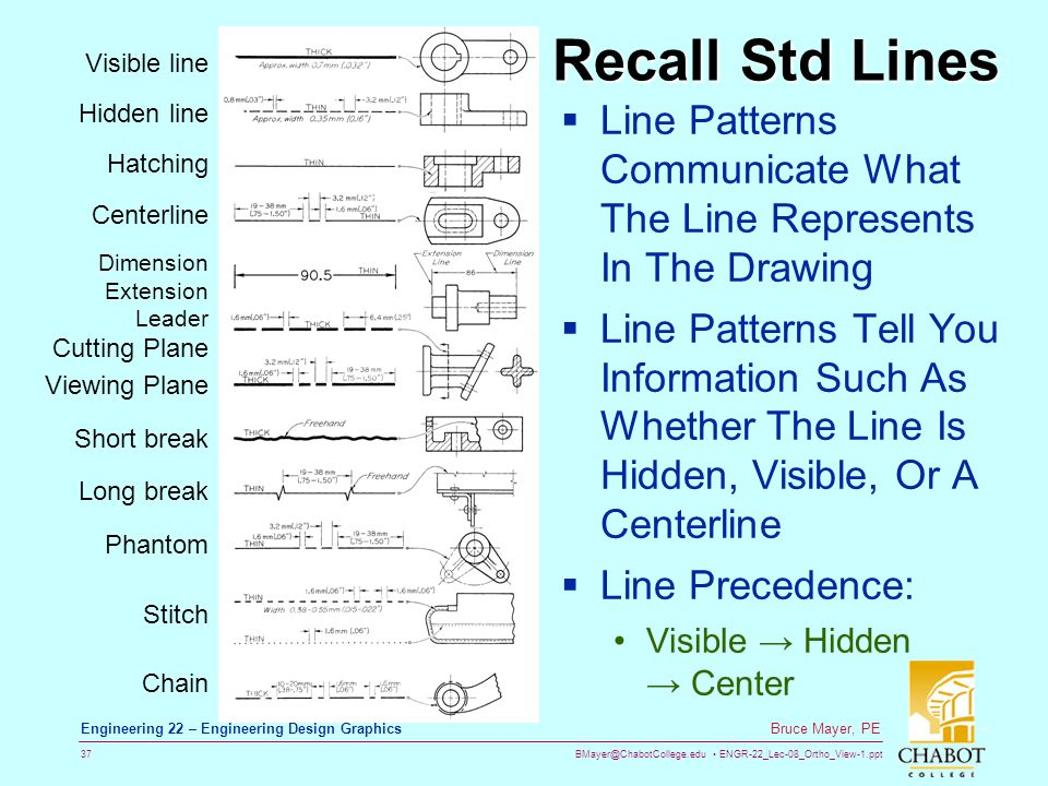 BMayer@ChabotCollege.edu ENGR-22_Lec-08_Ortho_View-1.ppt 37 Bruce Mayer, PE Engineering 22 – Engineering Design Graphics Recall Std Lines  Line Patterns Communicate What The Line Represents In The Drawing  Line Patterns Tell You Information Such As Whether The Line Is Hidden, Visible, Or A Centerline  Line Precedence: Visible → Hidden → Center Visible line Hidden line Hatching Centerline Dimension Extension Leader Cutting Plane Viewing Plane Short break Long break Phantom Stitch Chain