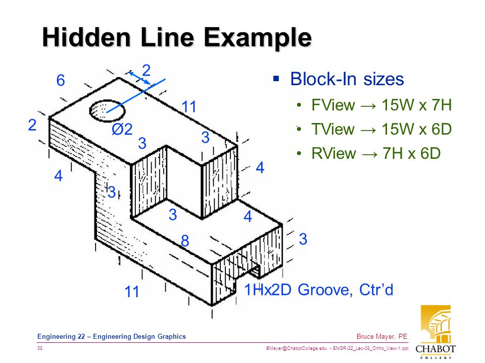 BMayer@ChabotCollege.edu ENGR-22_Lec-08_Ortho_View-1.ppt 38 Bruce Mayer, PE Engineering 22 – Engineering Design Graphics Hidden Line Example 2 4 6 2 Ø2Ø2 3 11 1Hx2D Groove, Ctr'd 3 4 3 3 3 4 8 11  Block-In sizes FView → 15W x 7H TView → 15W x 6D RView → 7H x 6D