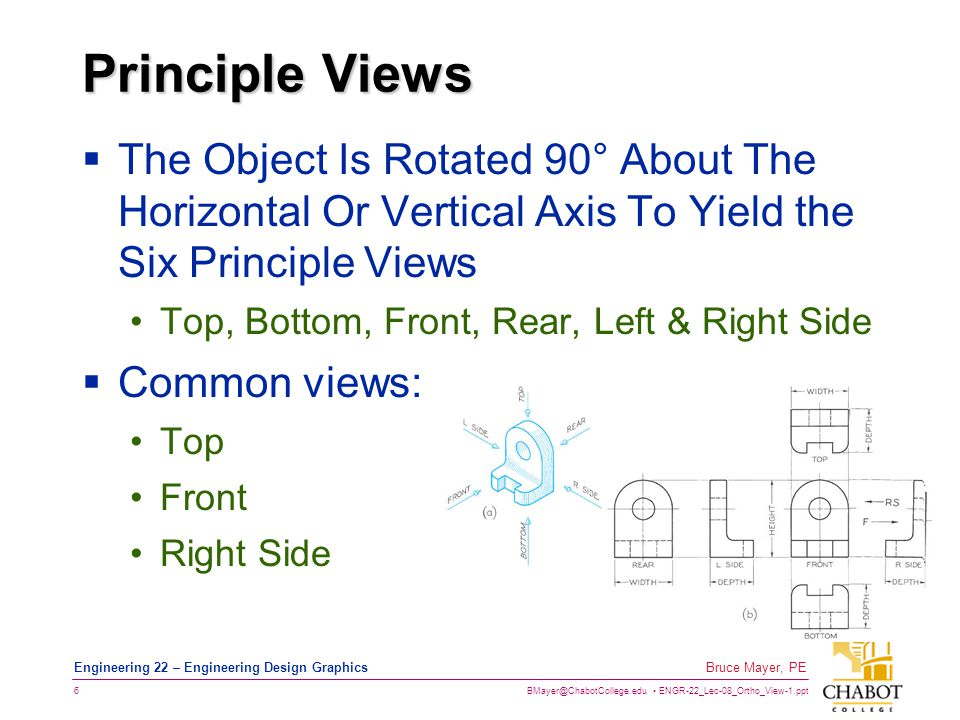 BMayer@ChabotCollege.edu ENGR-22_Lec-08_Ortho_View-1.ppt 6 Bruce Mayer, PE Engineering 22 – Engineering Design Graphics Principle Views  The Object Is Rotated 90° About The Horizontal Or Vertical Axis To Yield the Six Principle Views Top, Bottom, Front, Rear, Left & Right Side  Common views: Top Front Right Side