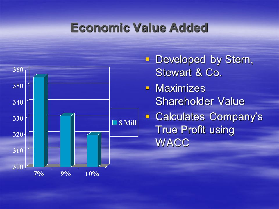Economic Value Added  Developed by Stern, Stewart & Co.  Maximizes Shareholder Value  Calculates Company's True Profit using WACC