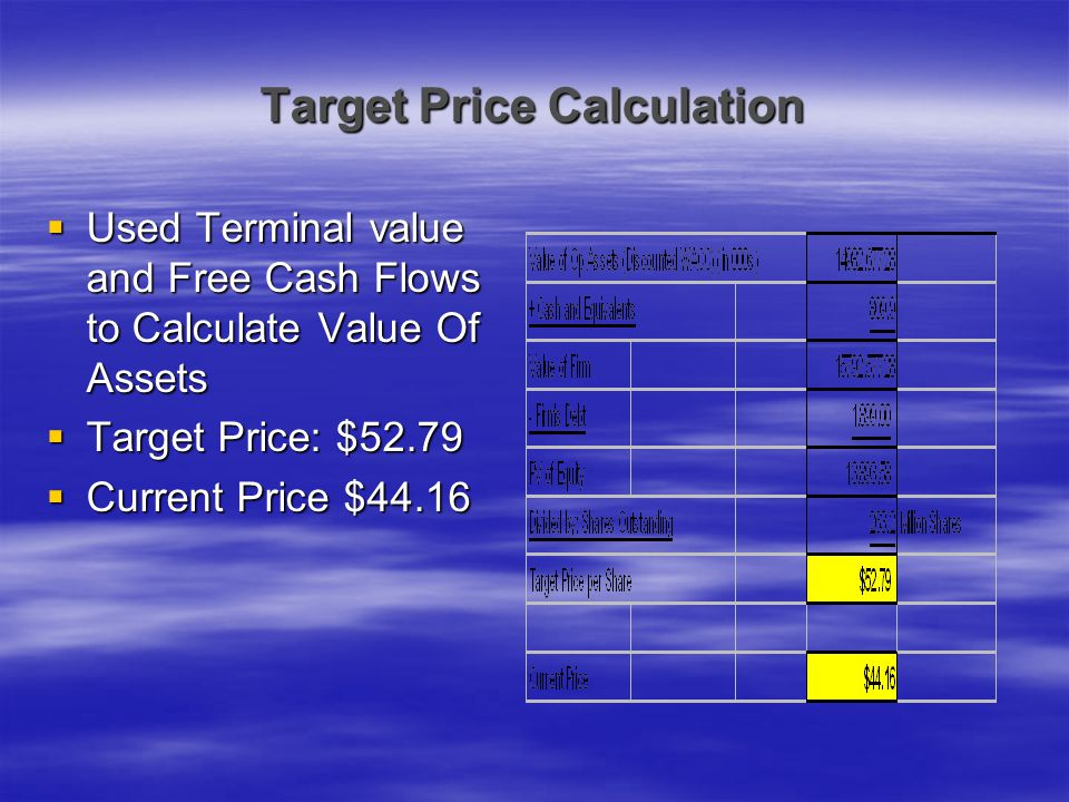 Target Price Calculation  Used Terminal value and Free Cash Flows to Calculate Value Of Assets  Target Price: $52.79  Current Price $44.16