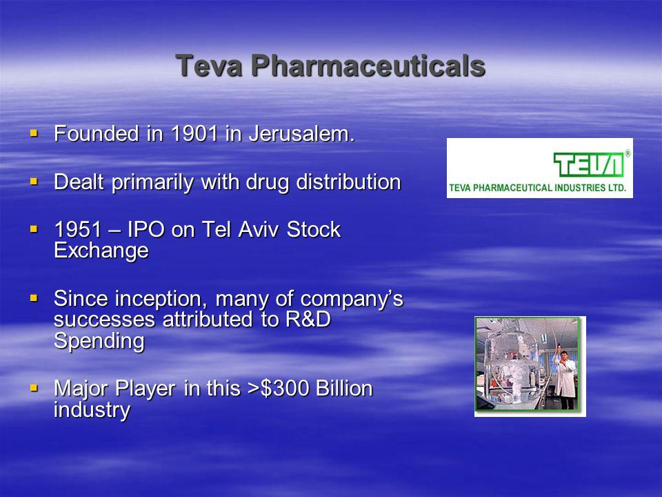 Teva Pharmaceuticals  Expansion into European Marketplace  Strong North American presence: –Teva Pharmaceuticals US –Recent acquisition of Canadian drug maker Novopharm  2002 Sales: $2.08 Billion  2002 Net Income: $278.2 Million