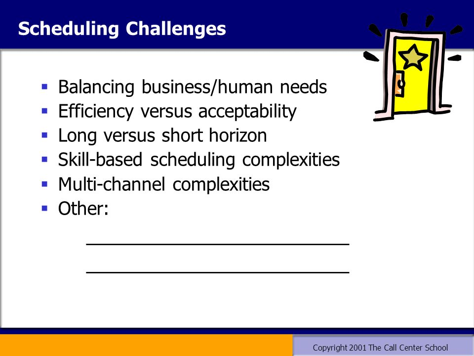 Copyright 2001 The Call Center School Scheduling Challenges  Balancing business/human needs  Efficiency versus acceptability  Long versus short horizon  Skill-based scheduling complexities  Multi-channel complexities  Other: _______________________