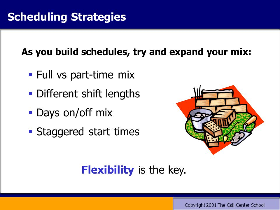 Copyright 2001 The Call Center School Scheduling Strategies  Full vs part-time mix  Different shift lengths  Days on/off mix  Staggered start times As you build schedules, try and expand your mix: Flexibility is the key.