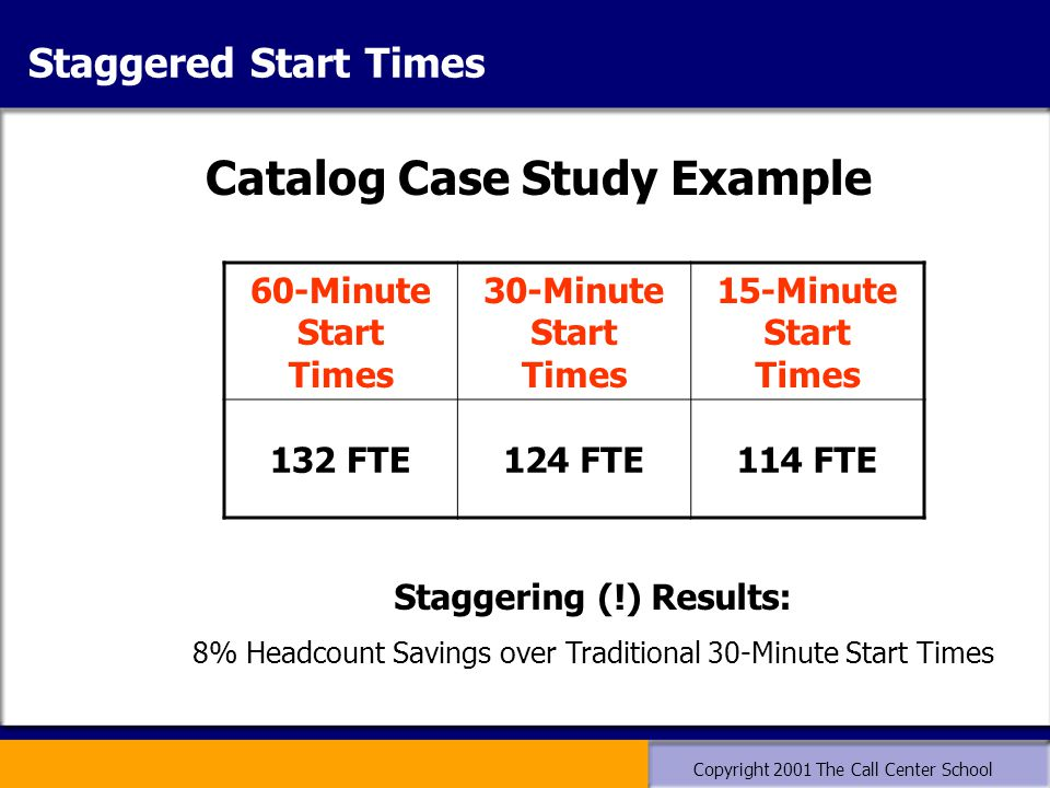 Copyright 2001 The Call Center School Staggered Start Times Catalog Case Study Example Staggering (!) Results: 8% Headcount Savings over Traditional 30-Minute Start Times 60-Minute Start Times 30-Minute Start Times 15-Minute Start Times 132 FTE124 FTE114 FTE