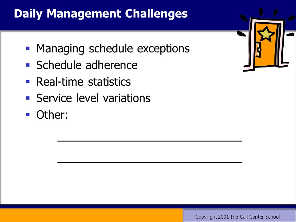 Copyright 2001 The Call Center School Daily Management Challenges  Managing schedule exceptions  Schedule adherence  Real-time statistics  Service level variations  Other: _______________________