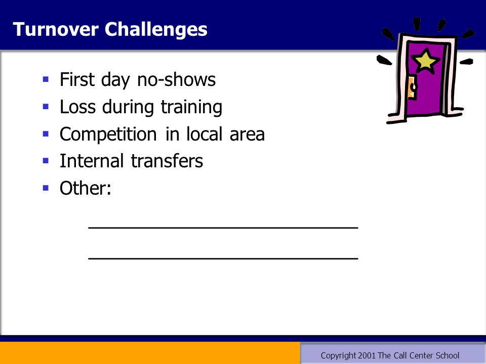 Copyright 2001 The Call Center School Turnover Challenges  First day no-shows  Loss during training  Competition in local area  Internal transfers  Other: _______________________