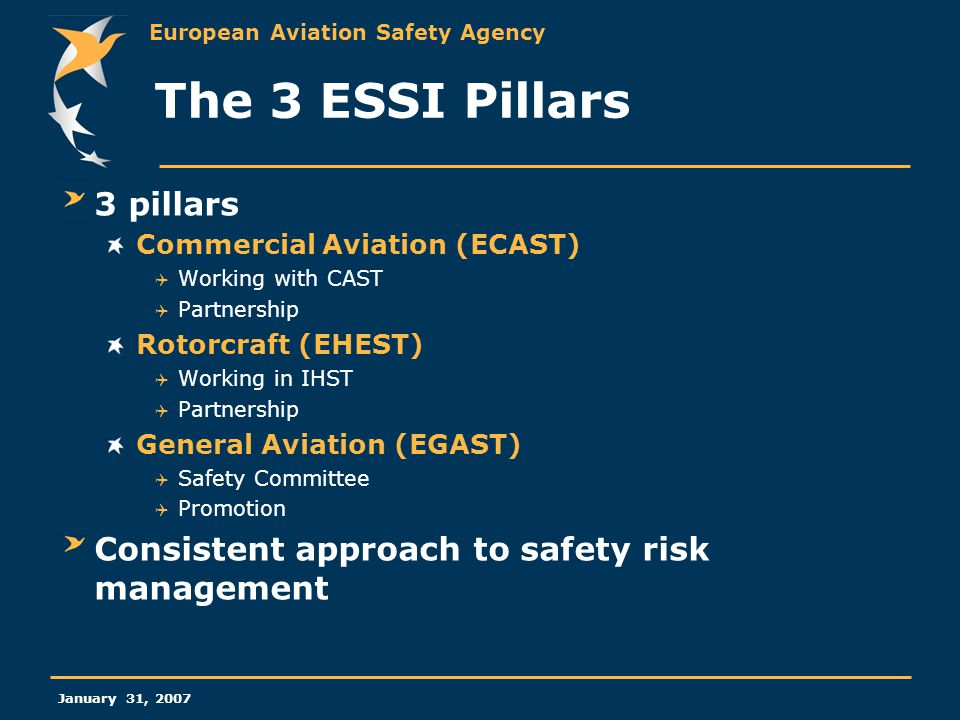 European Aviation Safety Agency January 31, 2007 The 3 ESSI Pillars 3 pillars Commercial Aviation (ECAST)  Working with CAST  Partnership Rotorcraft