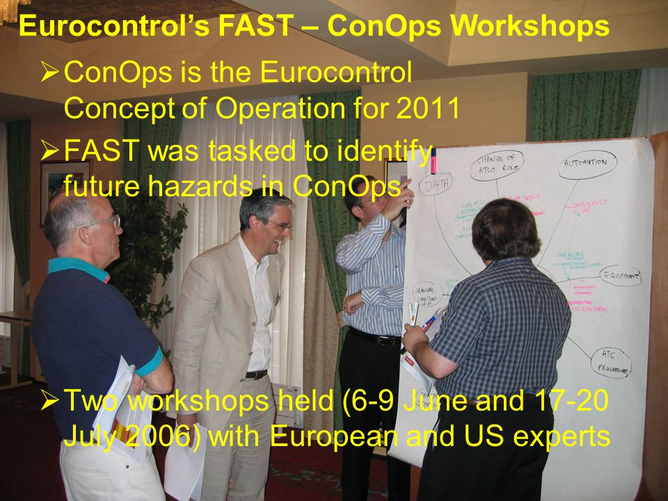 FAST Generic Presentation March, 2007. 38 FAST  ConOps is the Eurocontrol Concept of Operation for 2011  FAST was tasked to identify future hazards