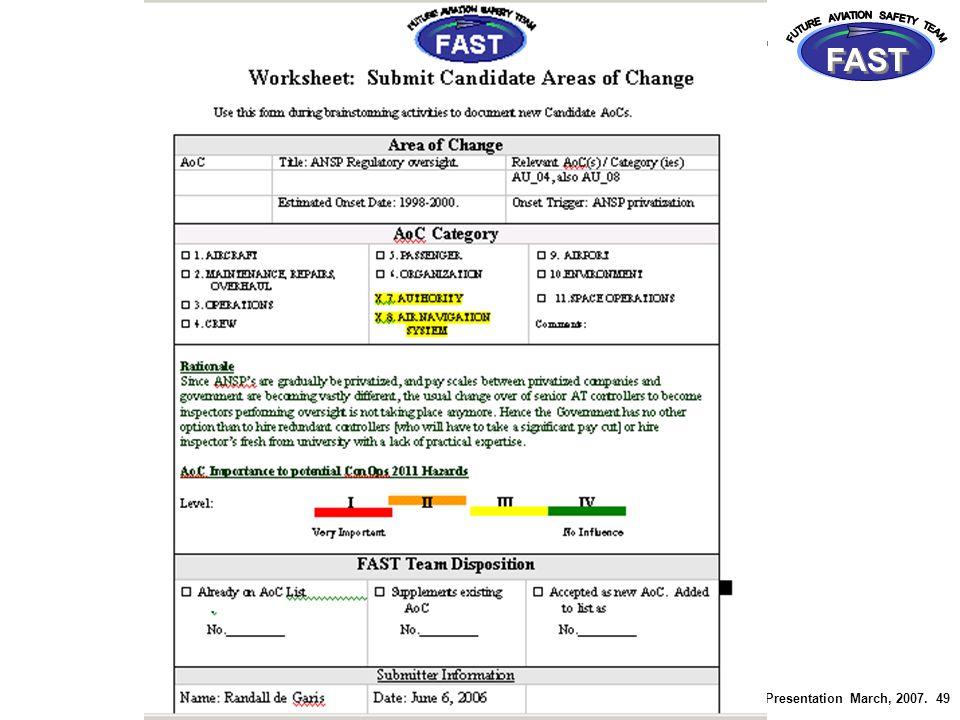 FAST Generic Presentation March, 2007. 49 FAST