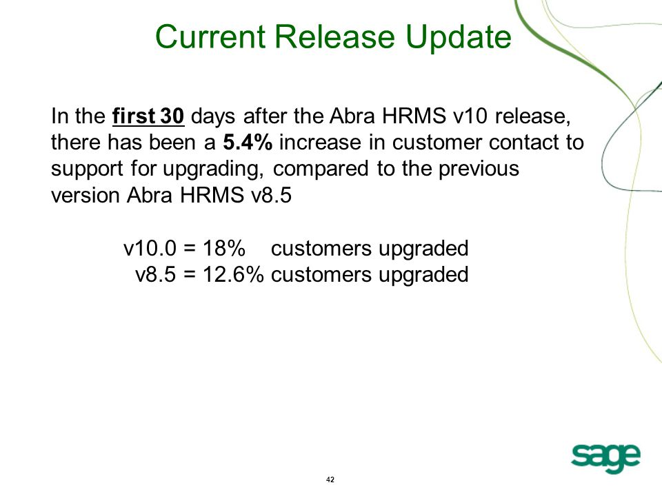 42 Current Release Update In the first 30 days after the Abra HRMS v10 release, there has been a 5.4% increase in customer contact to support for upgrading, compared to the previous version Abra HRMS v8.5 v10.0 = 18% customers upgraded v8.5 = 12.6% customers upgraded