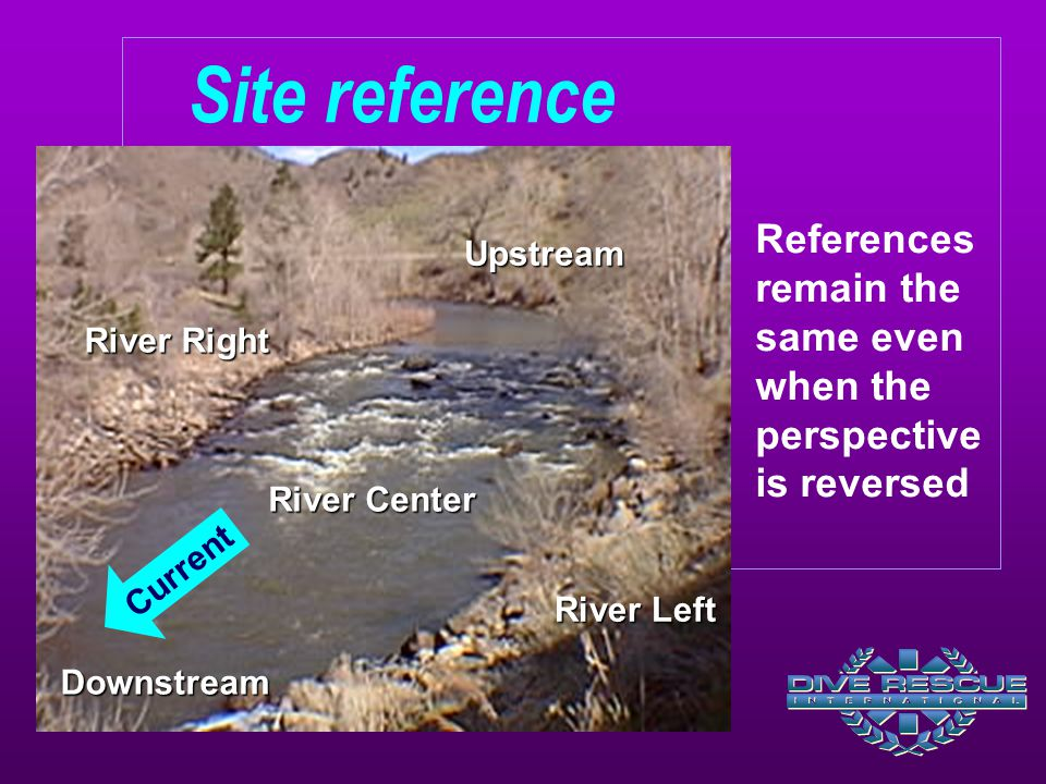 River Center River Right River Left Upstream Downstream Current References remain the same even when the perspective is reversed Site reference