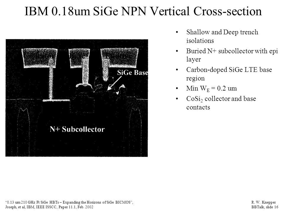 IBM 0.18um SiGe NPN Vertical Cross-section Shallow and Deep trench isolations Buried N+ subcollector with epi layer Carbon-doped SiGe LTE base region