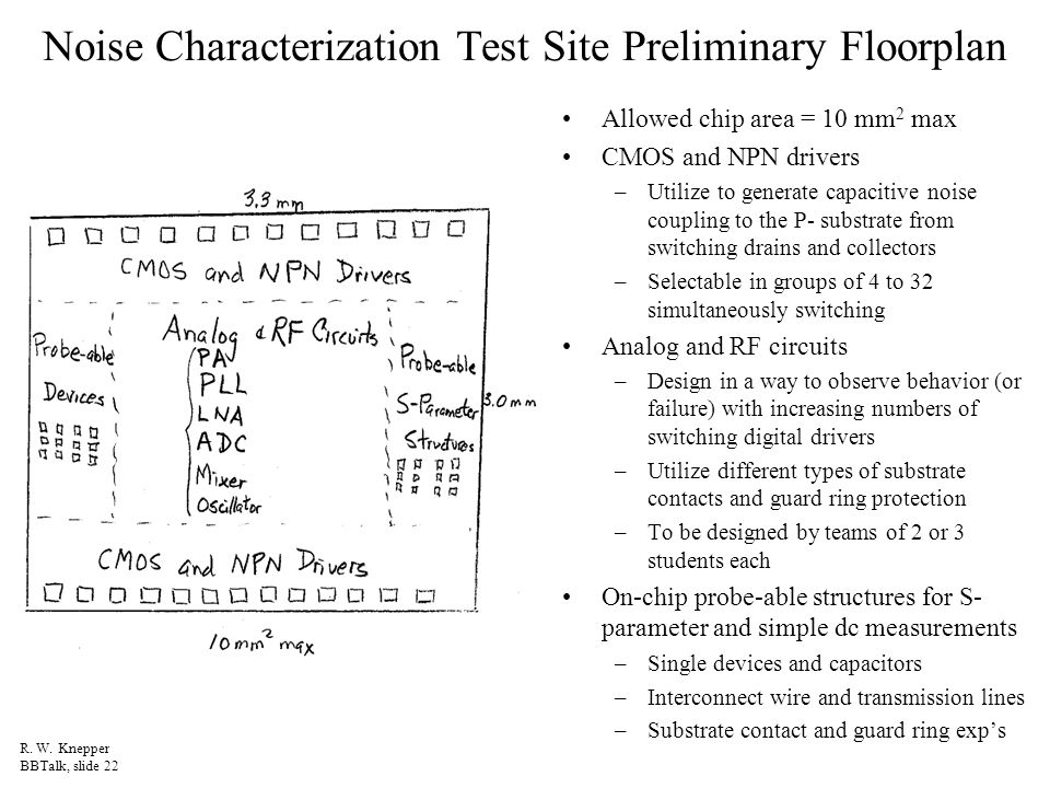 Noise Characterization Test Site Preliminary Floorplan Allowed chip area = 10 mm 2 max CMOS and NPN drivers –Utilize to generate capacitive noise coupling to the P- substrate from switching drains and collectors –Selectable in groups of 4 to 32 simultaneously switching Analog and RF circuits –Design in a way to observe behavior (or failure) with increasing numbers of switching digital drivers –Utilize different types of substrate contacts and guard ring protection –To be designed by teams of 2 or 3 students each On-chip probe-able structures for S- parameter and simple dc measurements –Single devices and capacitors –Interconnect wire and transmission lines –Substrate contact and guard ring exp's R.