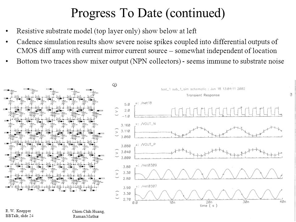 Progress To Date (continued) Resistive substrate model (top layer only) show below at left Cadence simulation results show severe noise spikes coupled