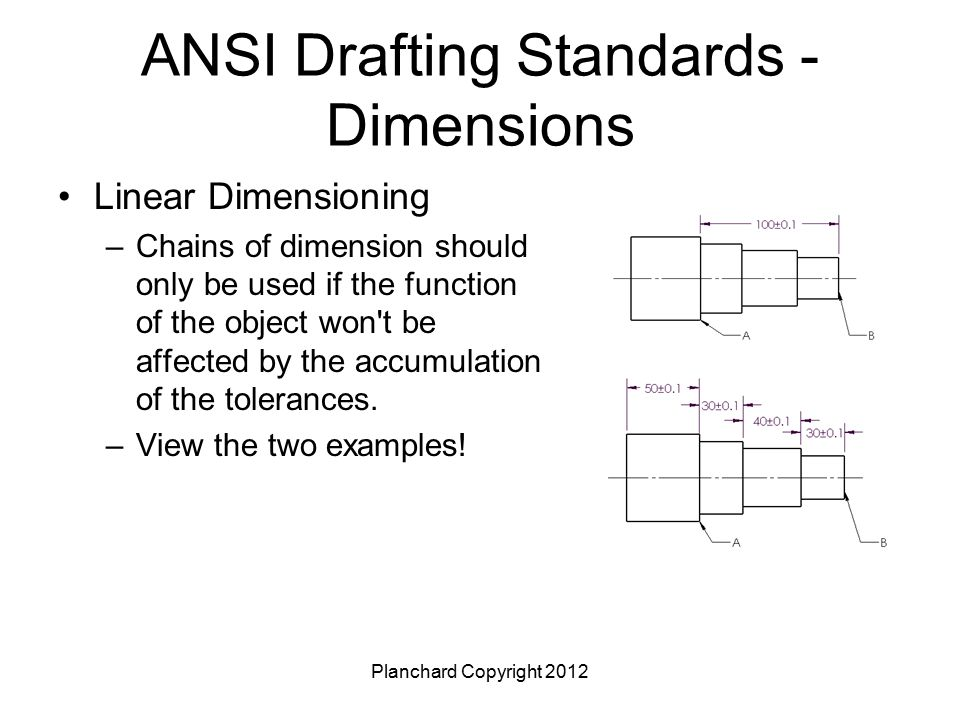 Planchard Copyright 2012 ANSI Drafting Standards - Dimensions Linear Dimensioning –Chains of dimension should only be used if the function of the obje