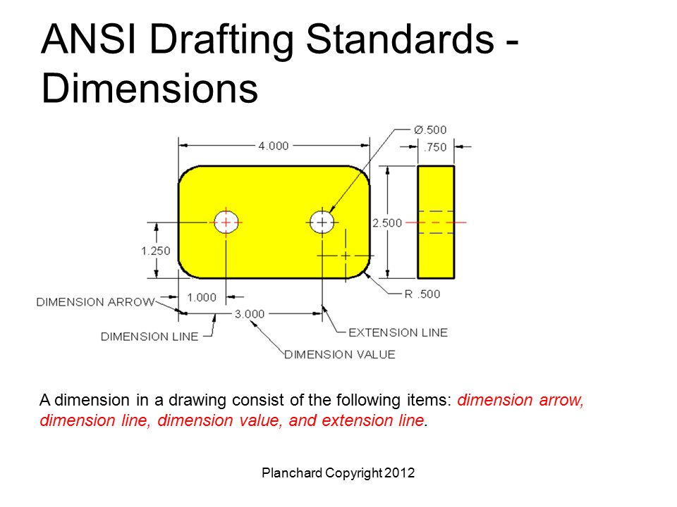 Planchard Copyright 2012 ANSI Drafting Standards - Dimensions The Metric system is normally expressed in millimeters and is rounded to the nearest whole number - No trailing zeros as illustrated.