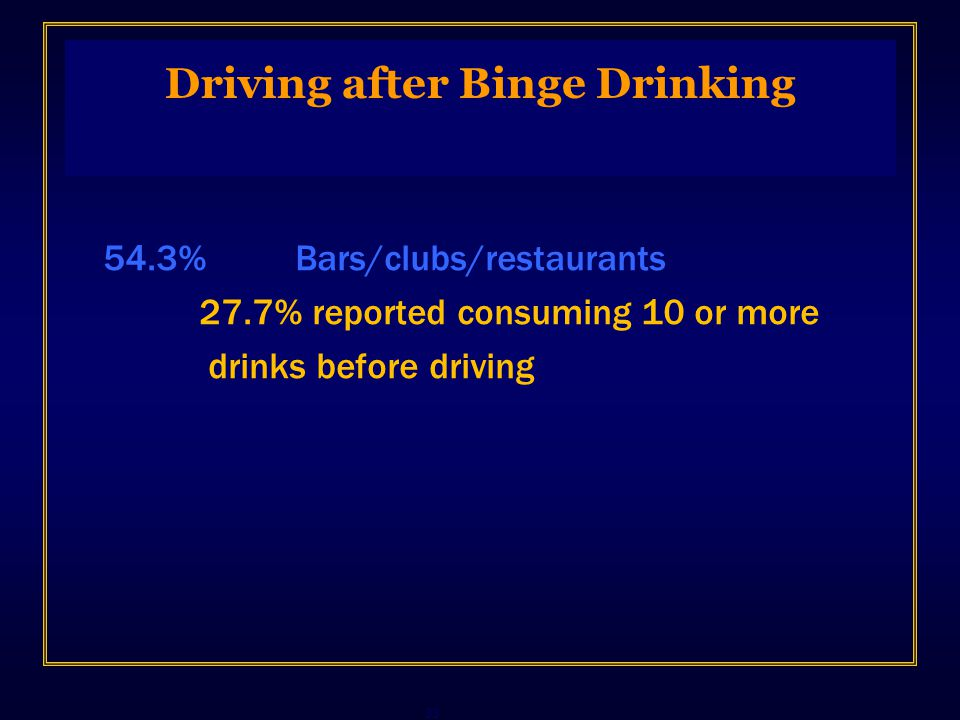 Driving after Binge Drinking 54.3% Bars/clubs/restaurants 27.7% reported consuming 10 or more drinks before driving 33