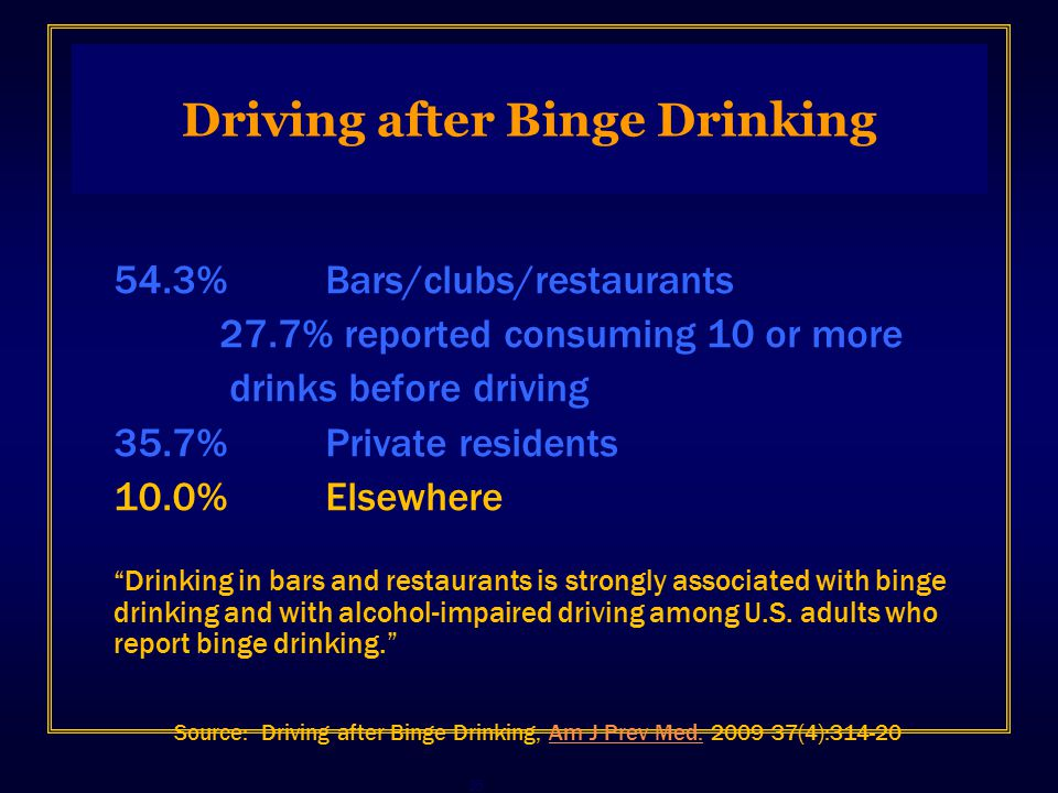 Driving after Binge Drinking 54.3% Bars/clubs/restaurants 27.7% reported consuming 10 or more drinks before driving 35.7% Private residents 10.0% Else