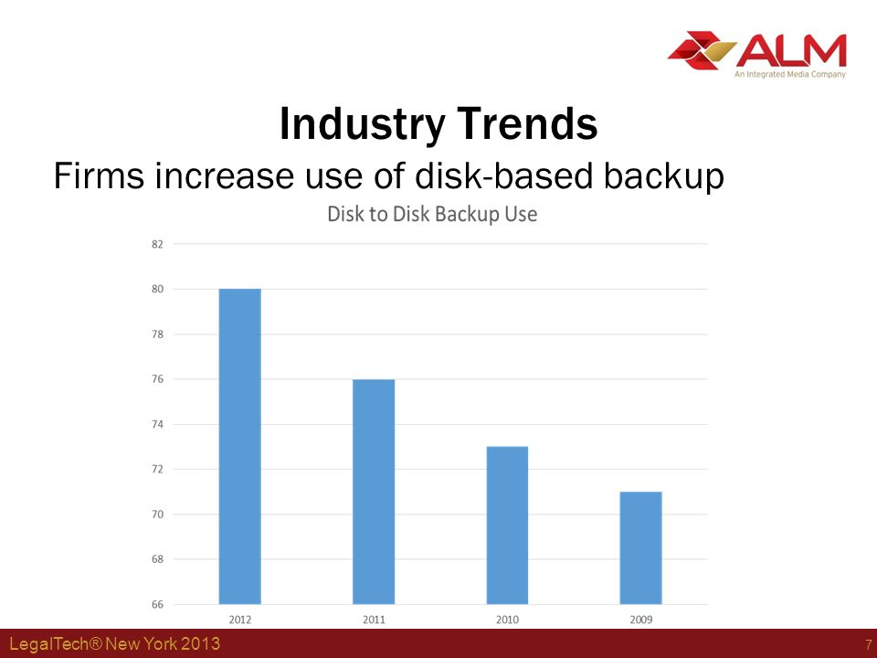 LegalTech® New York 2013 8 Industry Trends …increase use of replication technology,