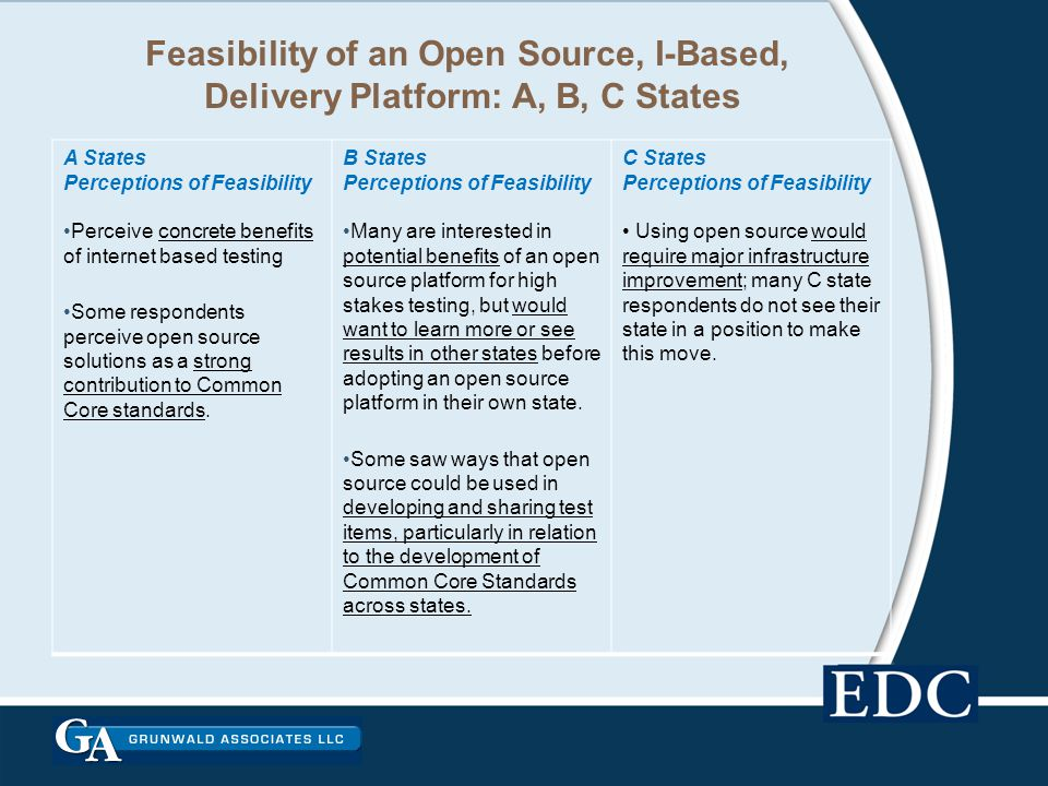 A States Perceptions of Feasibility Perceive concrete benefits of internet based testing Some respondents perceive open source solutions as a strong contribution to Common Core standards.