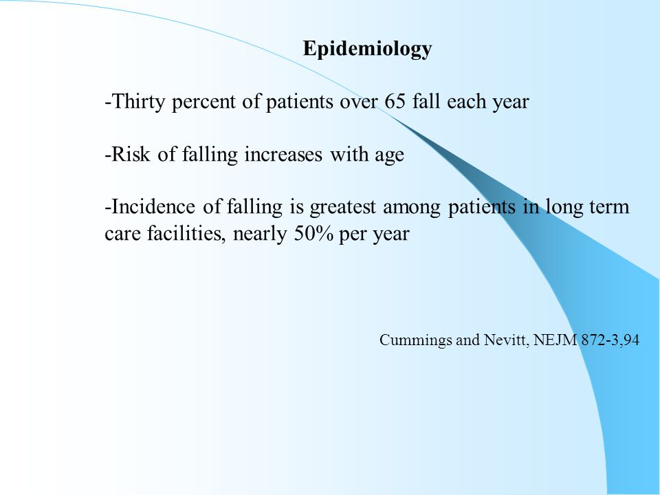 Epidemiology -Thirty percent of patients over 65 fall each year -Risk of falling increases with age -Incidence of falling is greatest among patients i