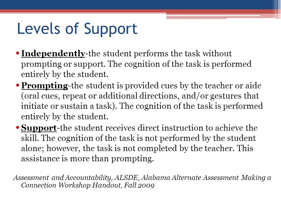 Independently-the student performs the task without prompting or support.
