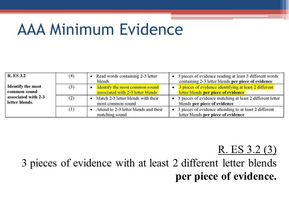 R. ES 3.2 (3) 3 pieces of evidence with at least 2 different letter blends per piece of evidence.