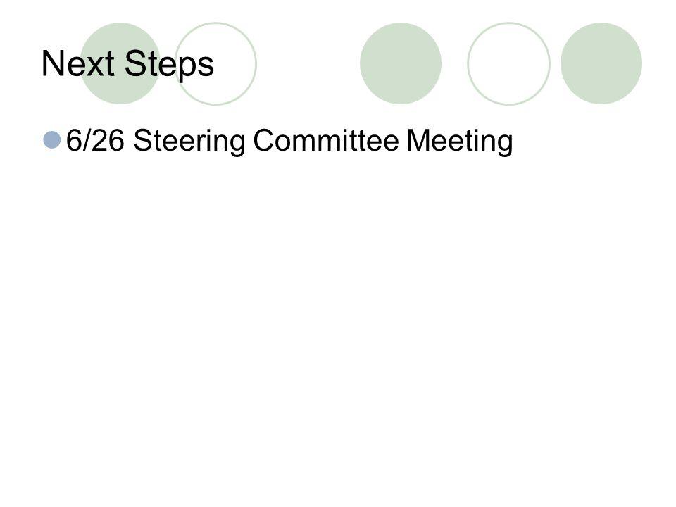 Next Steps 6/26 Steering Committee Meeting