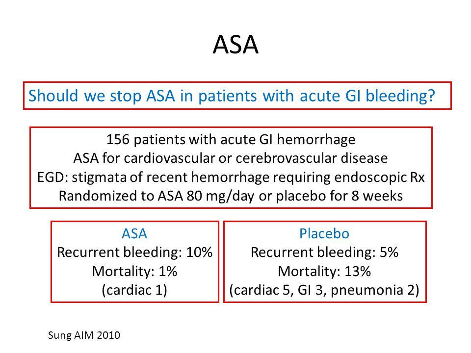 ASA 156 patients with acute GI hemorrhage ASA for cardiovascular or cerebrovascular disease EGD: stigmata of recent hemorrhage requiring endoscopic Rx