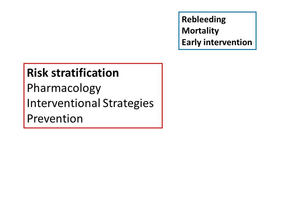 Risk stratification Pharmacology Interventional Strategies Prevention Rebleeding Mortality Early intervention PPI Octreotide ASA/clopidigrel