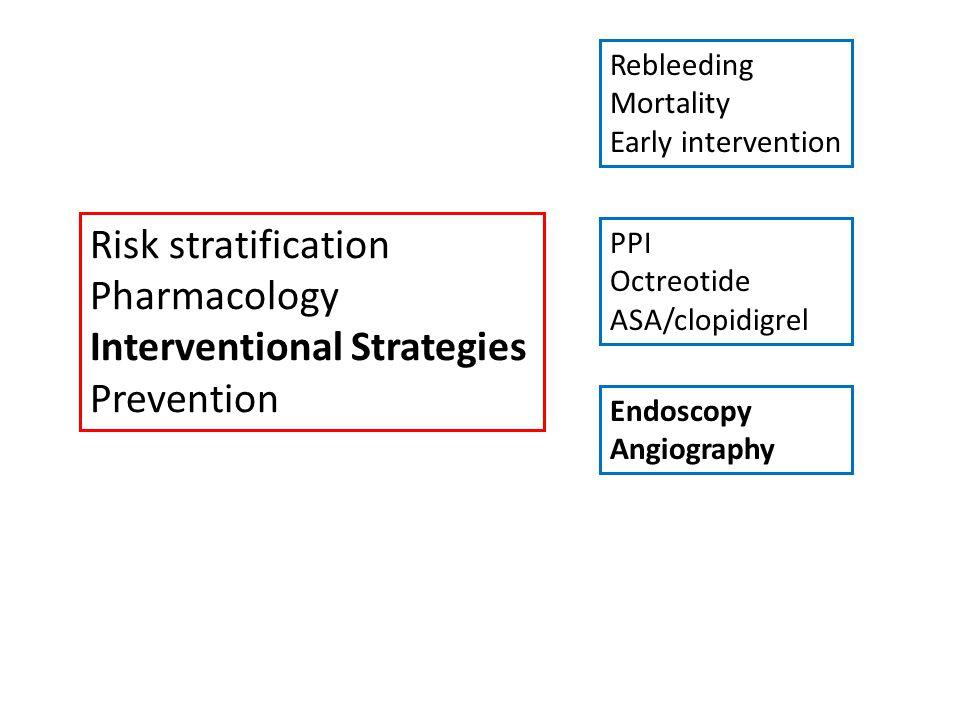 Risk stratification Pharmacology Interventional Strategies Prevention Rebleeding Mortality Early intervention PPI Octreotide ASA/clopidigrel Endoscopy