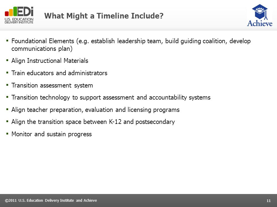 11 ©2011 U.S. Education Delivery Institute and Achieve What Might a Timeline Include.