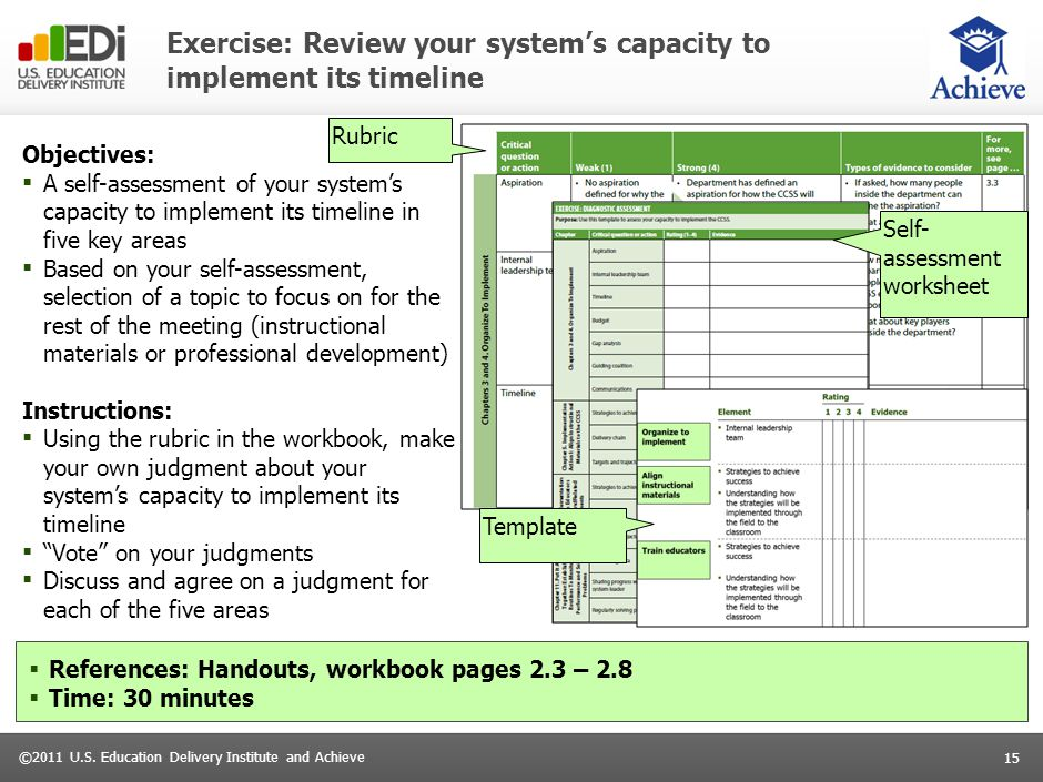 15 ©2011 U.S. Education Delivery Institute and Achieve Exercise: Review your system's capacity to implement its timeline Objectives: ▪ A self-assessme
