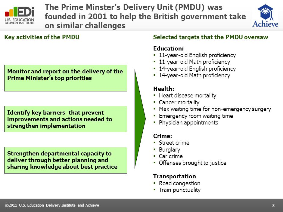 3 ©2011 U.S. Education Delivery Institute and Achieve The Prime Minster's Delivery Unit (PMDU) was founded in 2001 to help the British government take