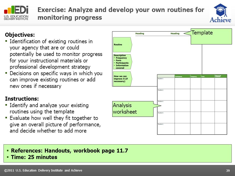 39 ©2011 U.S. Education Delivery Institute and Achieve Exercise: Analyze and develop your own routines for monitoring progress Objectives: ▪ Identific