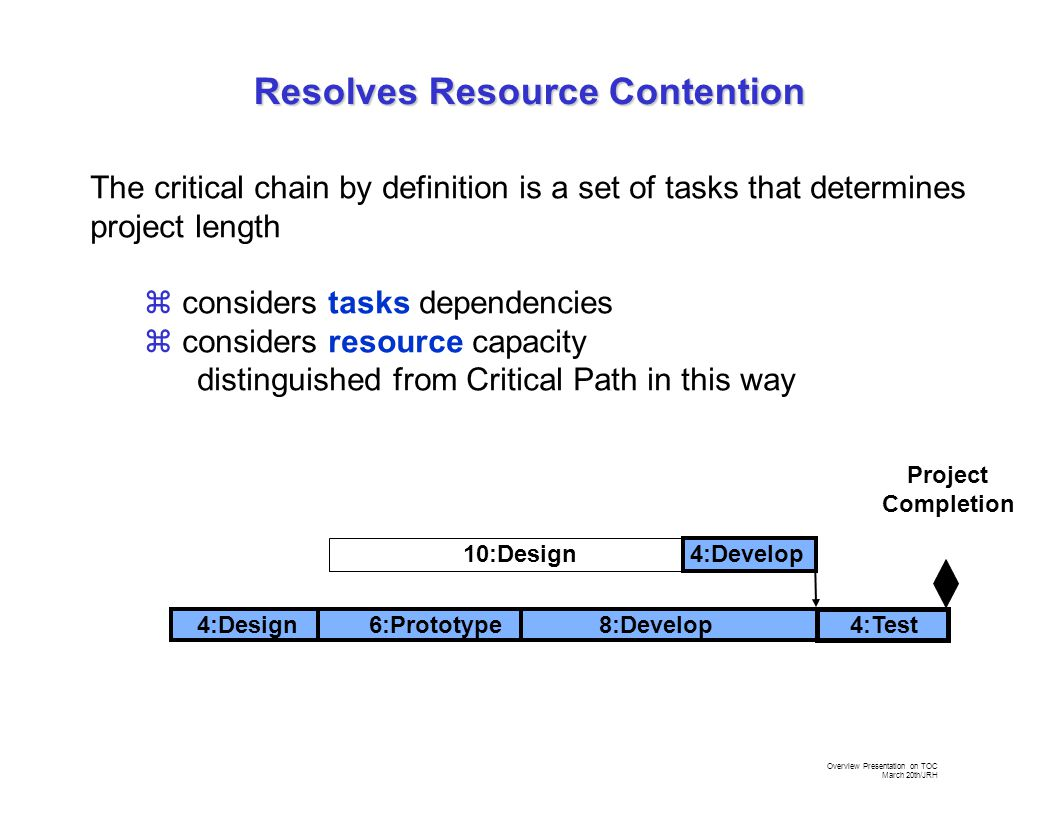 Overview Presentation on TOC March 20th/JRH Project Completion 10:Design4:Develop 4:Test4:Design6:Prototype 8:Develop The critical chain by definition is a set of tasks that determines project length z considers tasks dependencies z considers resource capacity distinguished from Critical Path in this way Resolves Resource Contention
