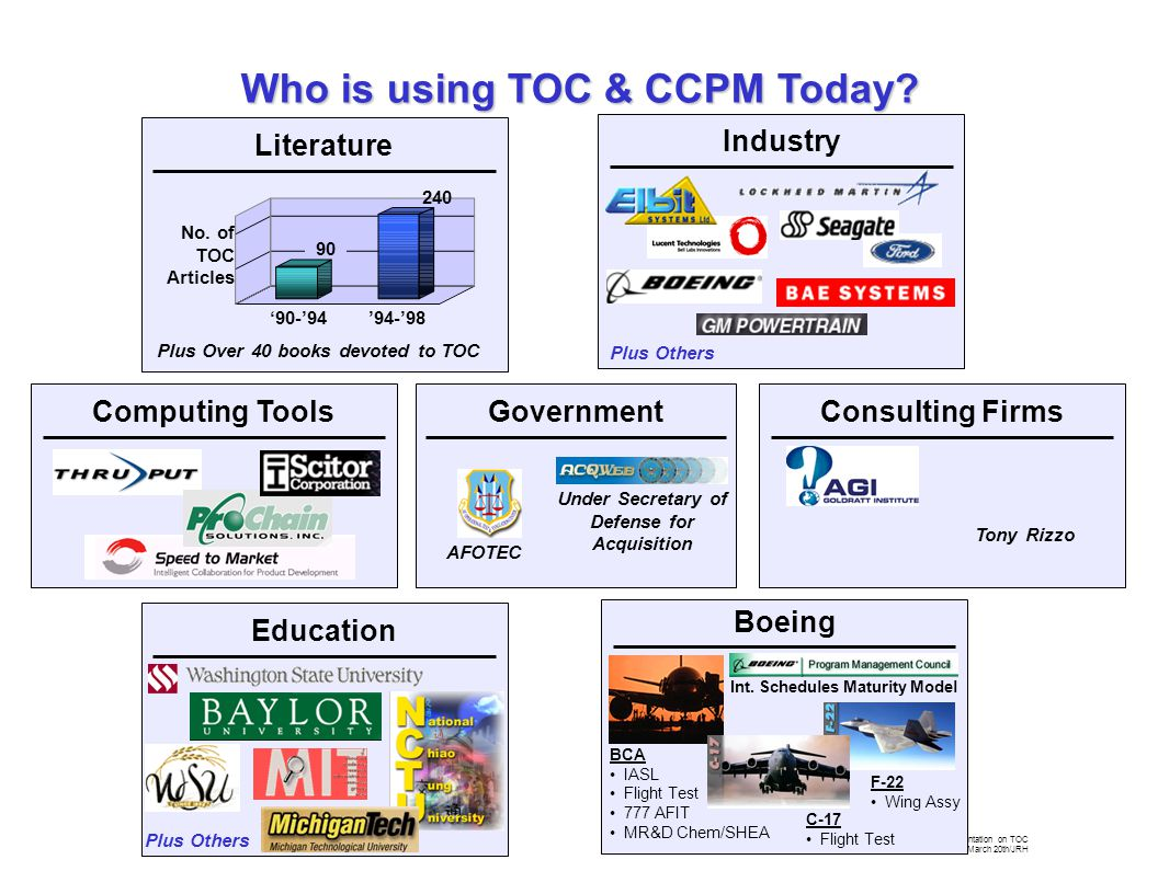 Overview Presentation on TOC March 20th/JRH Consulting Firms Industry Plus Others Boeing BCA IASL Flight Test 777 AFIT MR&D Chem/SHEA C-17 Flight Test F-22 Wing Assy Int.