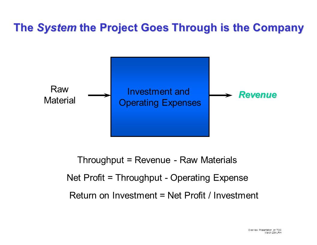 Overview Presentation on TOC March 20th/JRH So…What is Theory of Constraints?