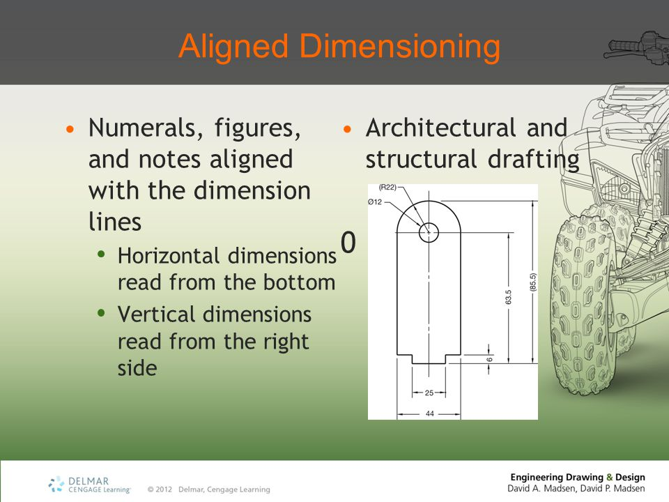 Aligned Dimensioning Numerals, figures, and notes aligned with the dimension lines Horizontal dimensions read from the bottom Vertical dimensions read