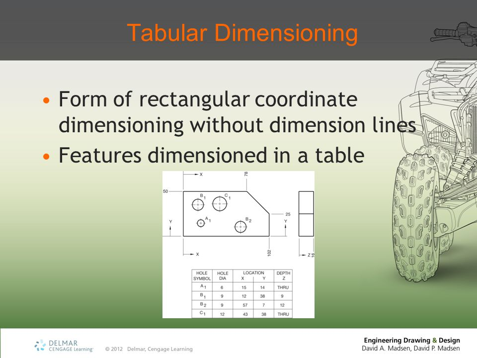 Tabular Dimensioning Form of rectangular coordinate dimensioning without dimension lines Features dimensioned in a table