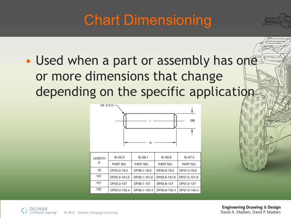 Chart Dimensioning Used when a part or assembly has one or more dimensions that change depending on the specific application