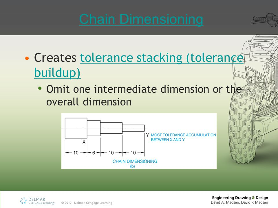 Chain Dimensioning Creates tolerance stacking (tolerance buildup)tolerance stacking (tolerance buildup) Omit one intermediate dimension or the overall