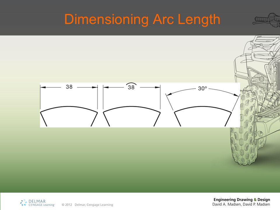 Dimensioning Arc Length