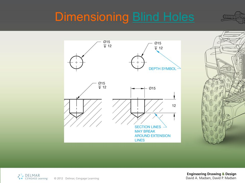 Dimensioning Blind HolesBlind Holes