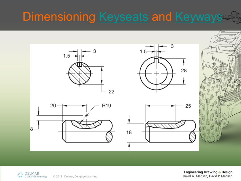 Dimensioning Keyseats and KeywaysKeyseatsKeyways