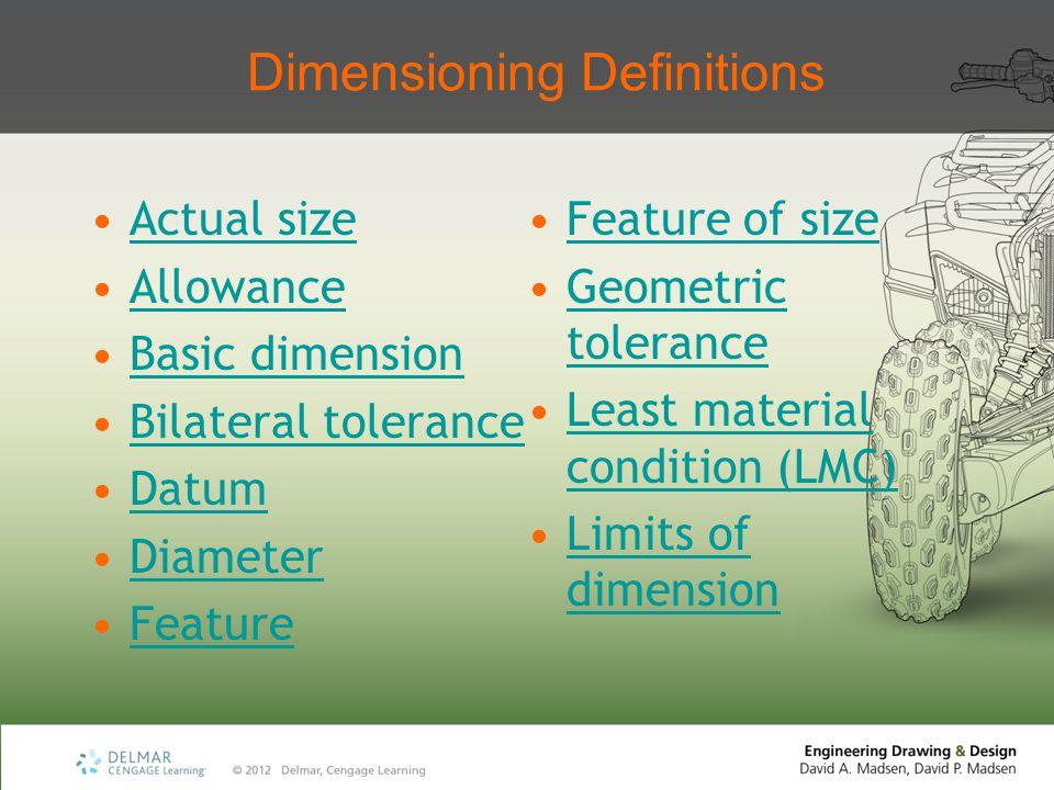 Dimensioning Definitions Maximum material condition (MMC)Maximum material condition (MMC) Nominal size Radius Reference dimensionReference dimension Stock size Specified dimensionSpecified dimension Tolerance Unilateral toleranceUnilateral tolerance