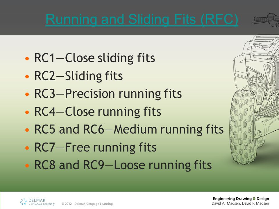 Running and Sliding Fits (RFC) RC1—Close sliding fits RC2—Sliding fits RC3—Precision running fits RC4—Close running fits RC5 and RC6—Medium running fi